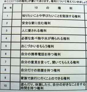 10の権利